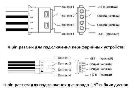 6-pin (8-pin) разъем